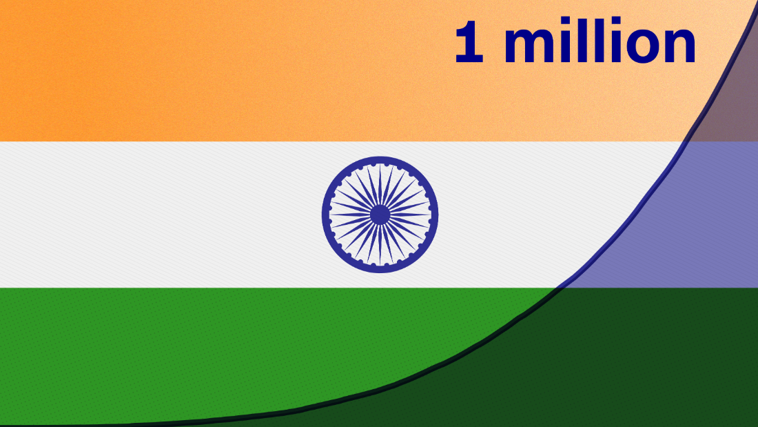 India coronavirus Covid-19 1 million case Sud pkg intl hnk vpx_00013310