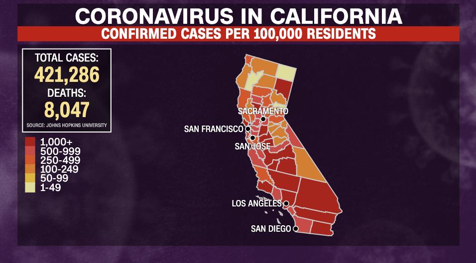 Covid-19 bisa menjadi penyebab kematian nomor 2 di Los Angeles