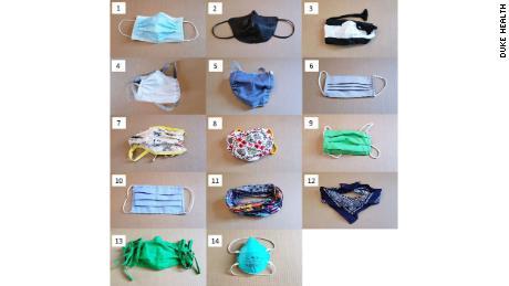 14 topeng yang digunakan dalam pengujian.
